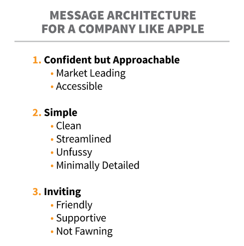 Message Architecture for a Company Like Apple